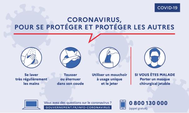 Mesures contre la propagation du Coronavirus chez SES Intérim