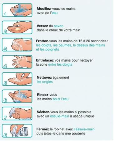 Lavage de mains contre la propagation du Coronavirus chez SES Intérim